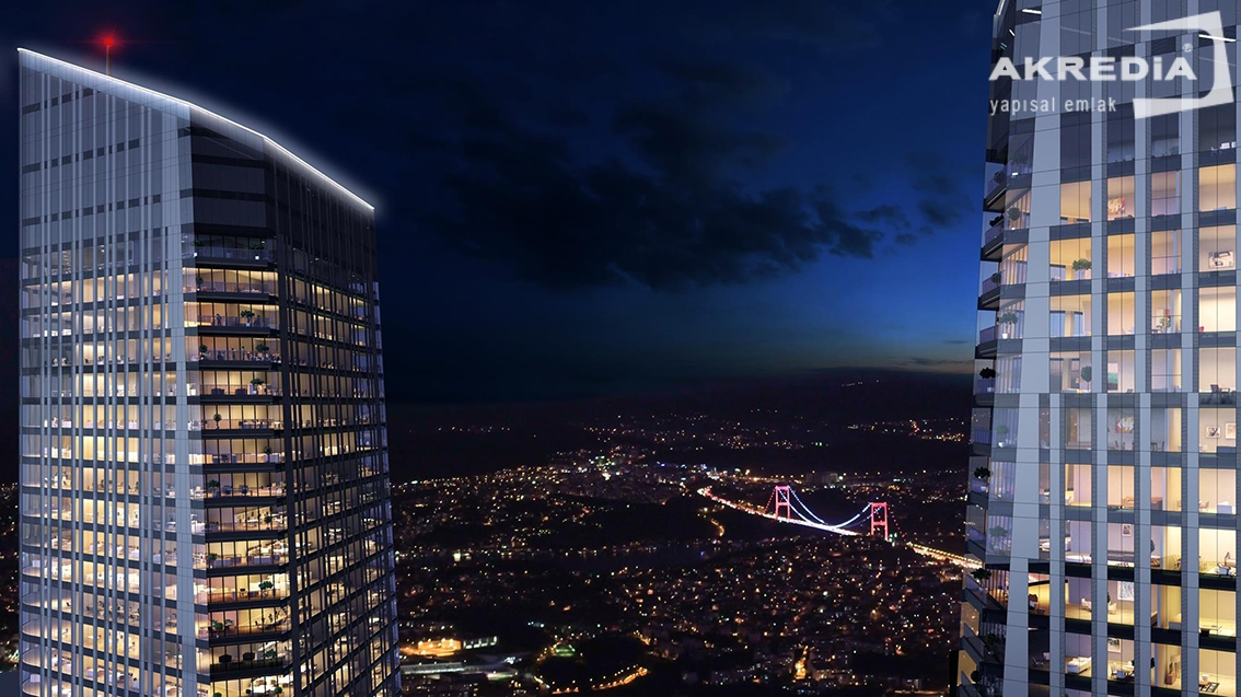 Sky Land İstanbul